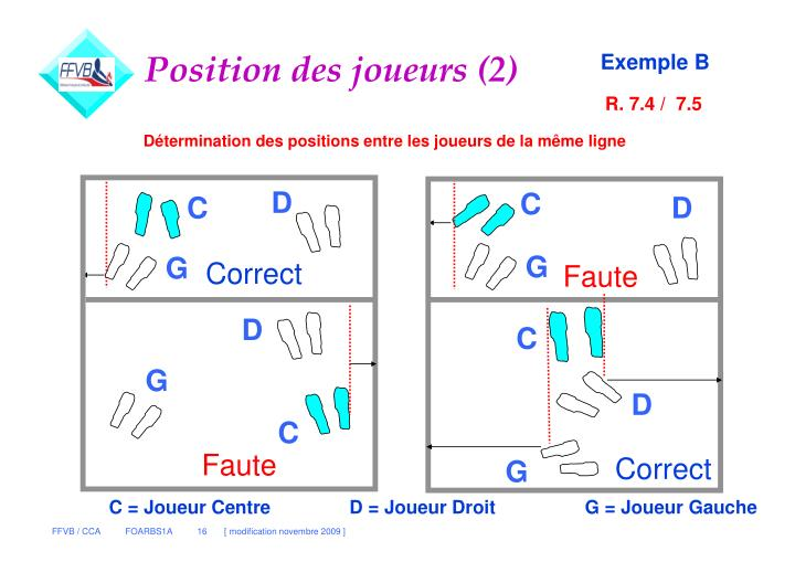 Position des joueurs (2)