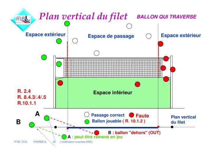 Plan vertical du filet