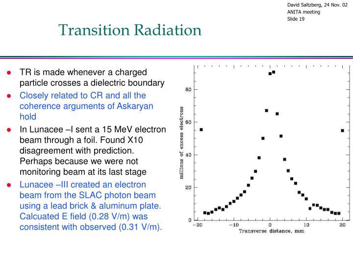 Transition Radiation
