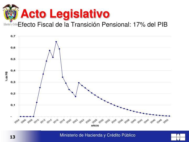Acto Legislativo