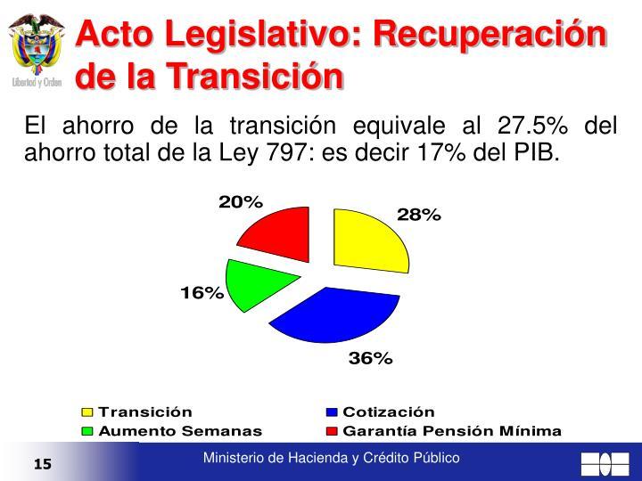 Acto Legislativo: Recuperación de la Transición