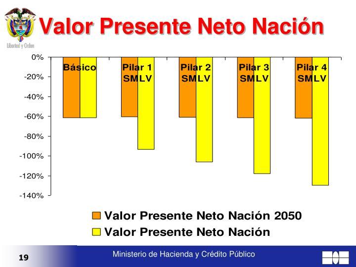 Valor Presente Neto Nación