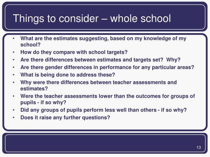 Things to consider – whole school