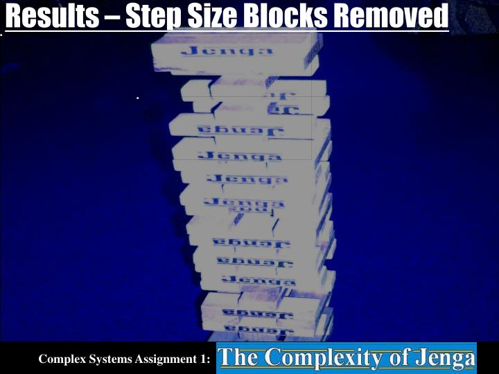 Results – Step Size Blocks Removed