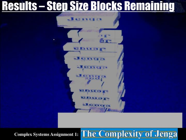 Results – Step Size Blocks Remaining