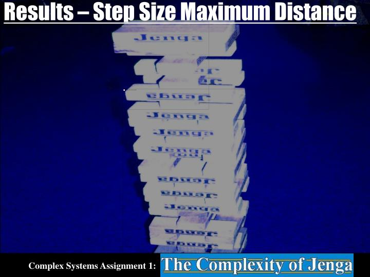 Results – Step Size Maximum Distance