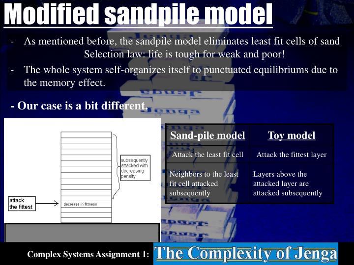 Modified sandpile model