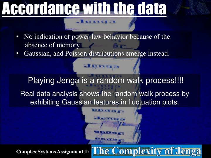 Accordance with the data