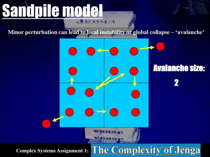 Sandpile model