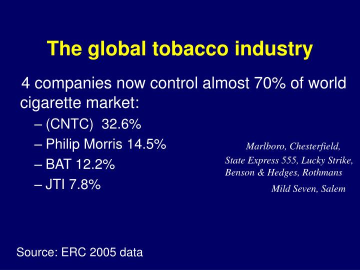 The global tobacco industry