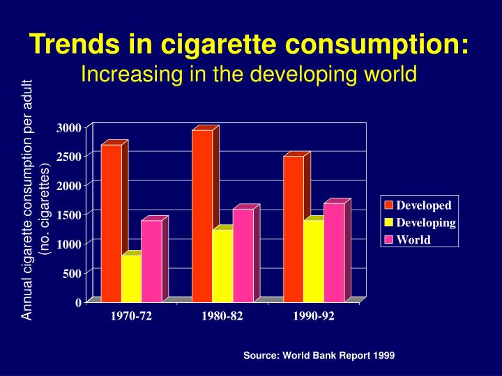 Trends in cigarette consumption: