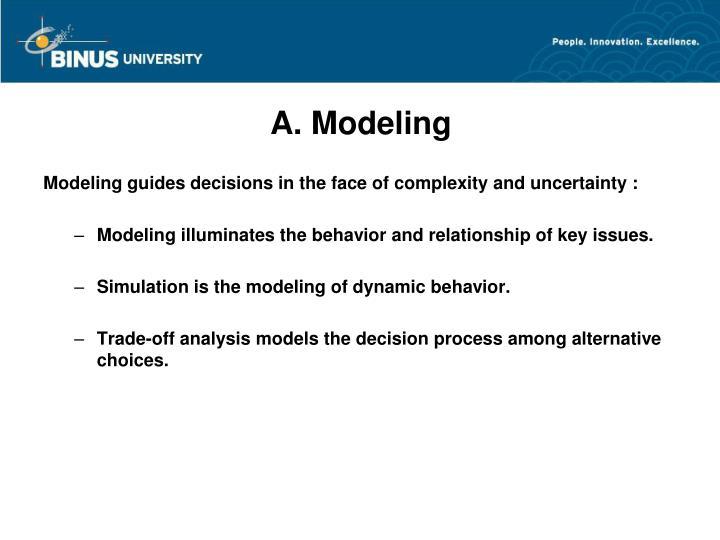 A. Modeling