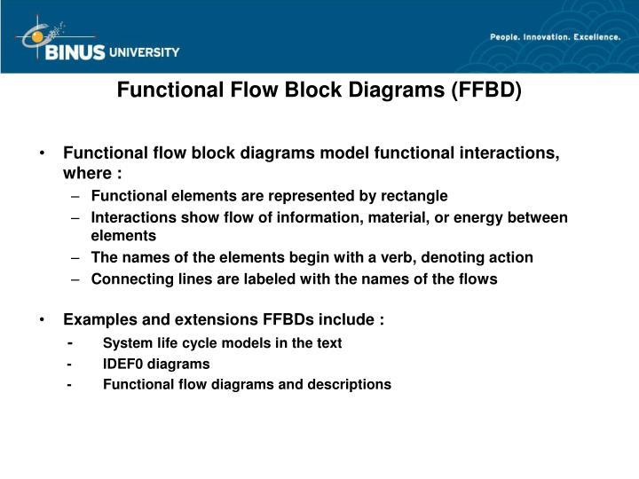 Functional Flow Block Diagrams (FFBD)