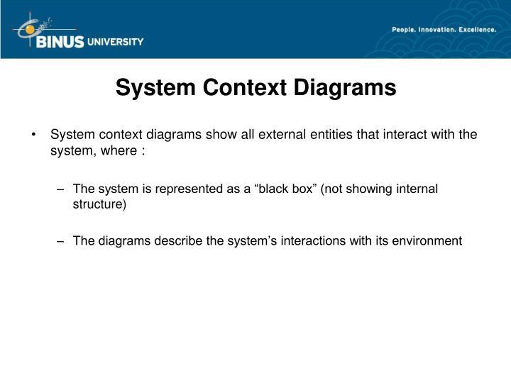 System Context Diagrams