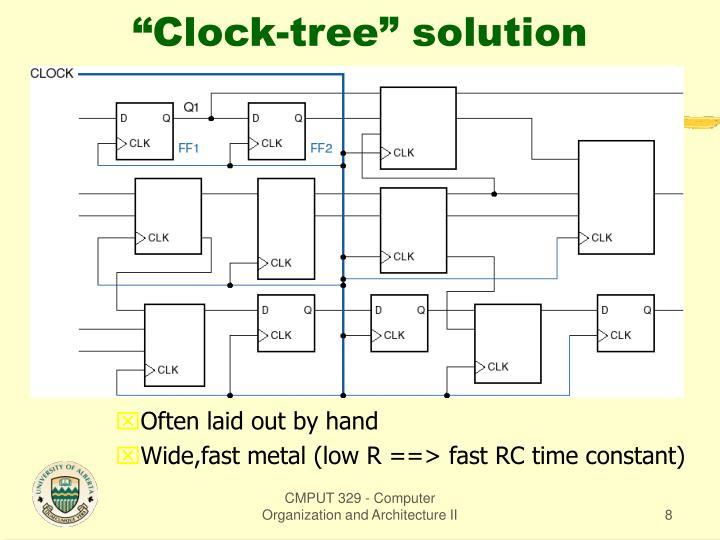 """""""Clock-tree"""" solution"""