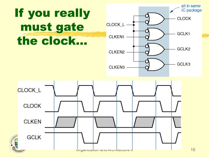 If you really must gate the clock...