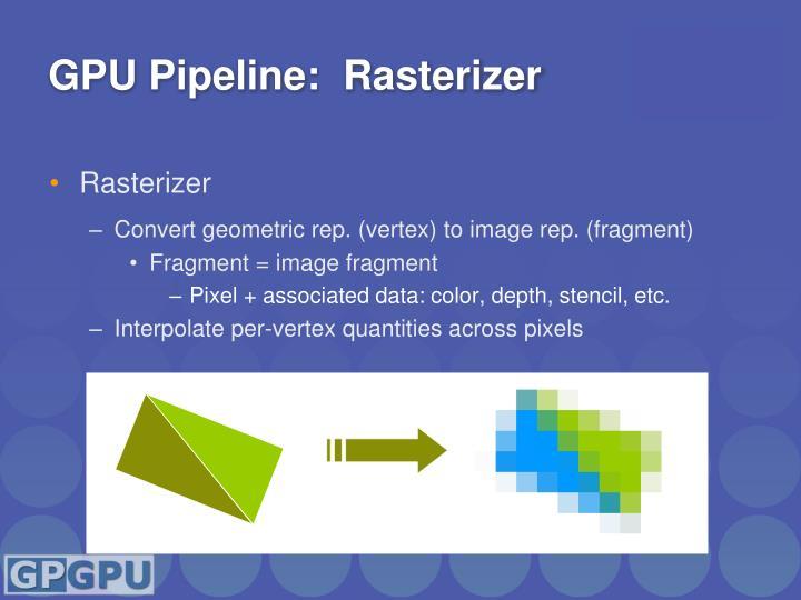 GPU Pipeline:  Rasterizer