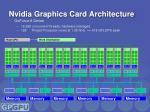 nvidia graphics card architecture