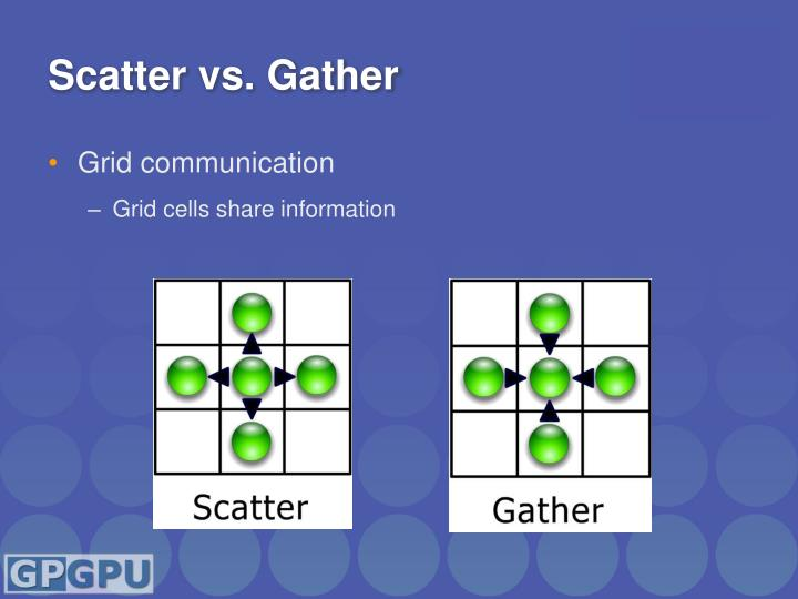 Scatter vs. Gather
