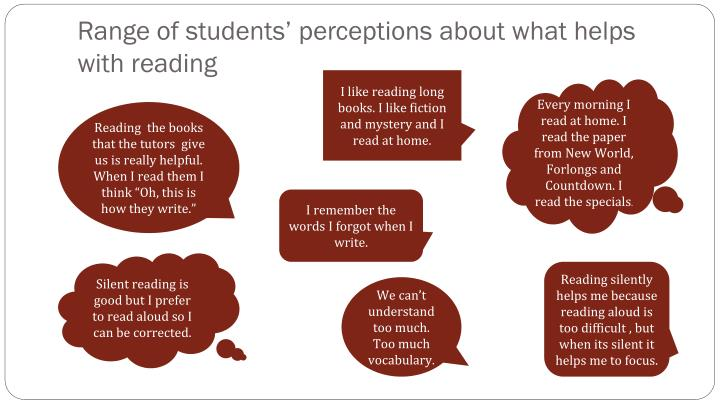 Range of students' perceptions about what helps with reading