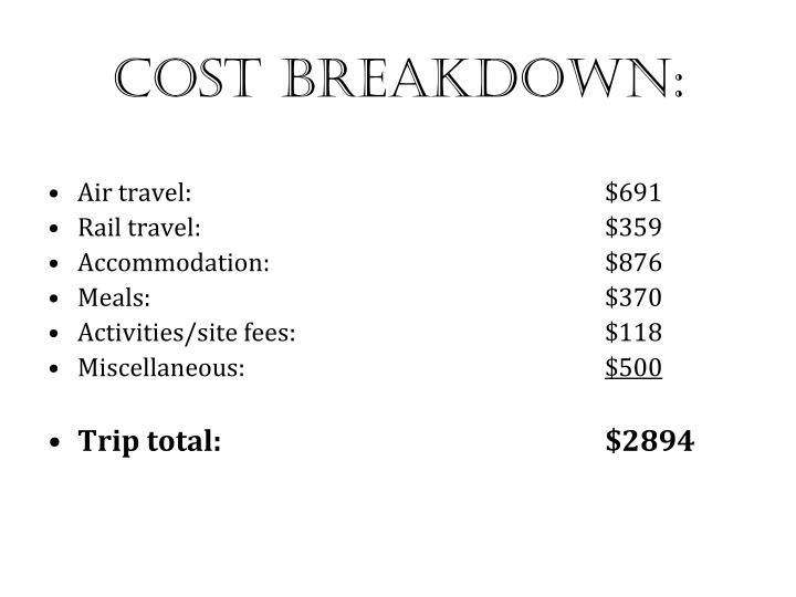 Cost breakdown: