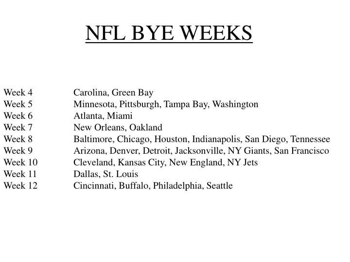 NFL BYE WEEKS