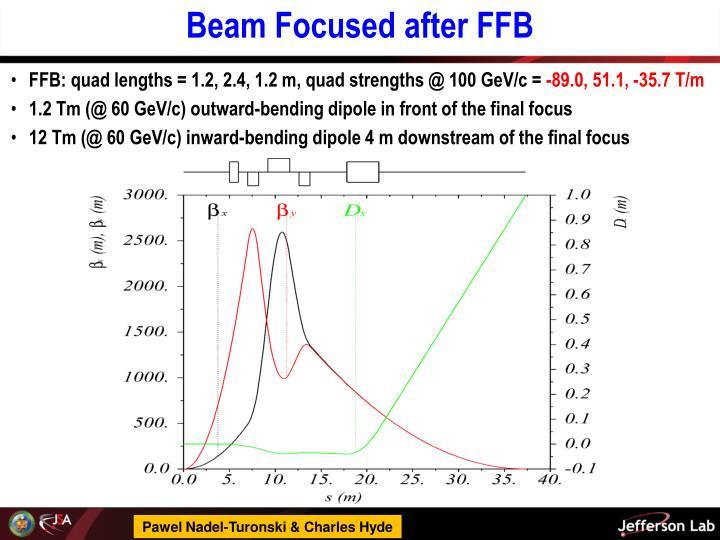 Beam Focused after FFB