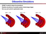g4beamline simulations