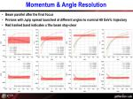 momentum angle resolution
