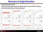 momentum angle resolution4