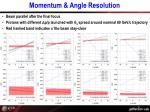 momentum angle resolution6