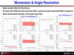 momentum angle resolution7