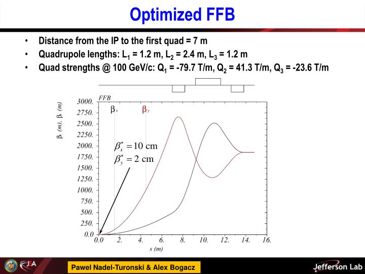 Optimized FFB