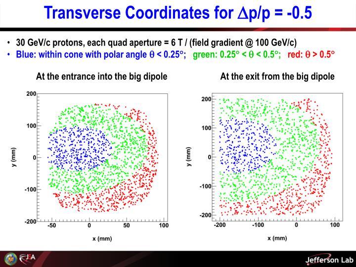 Transverse Coordinates for