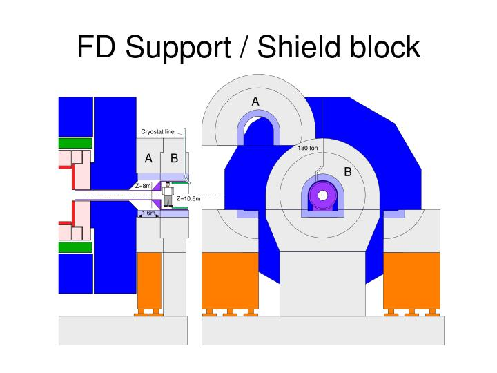 FD Support / Shield block
