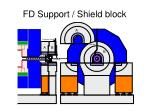 fd support shield block