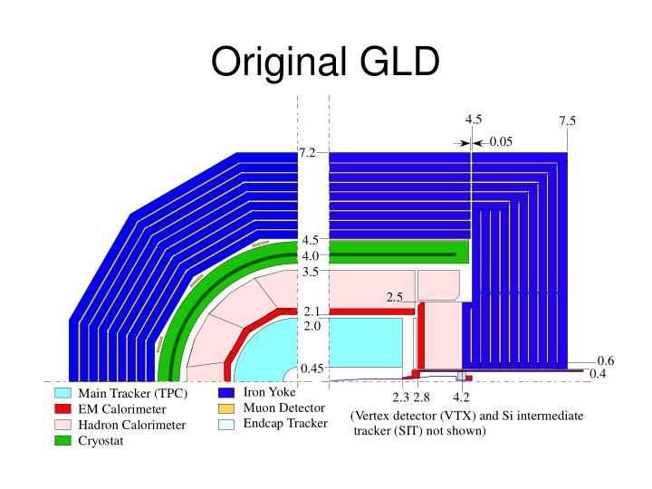 Original GLD