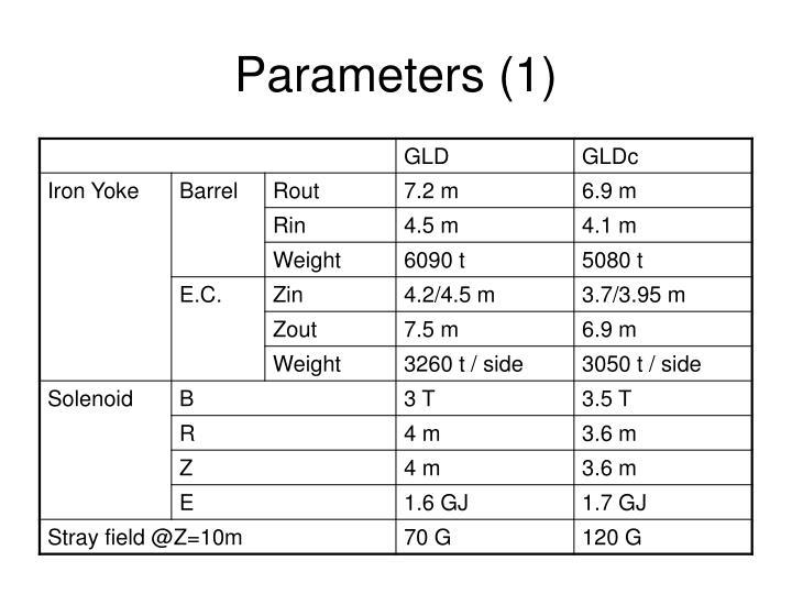 Parameters (1)