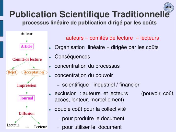 Publication Scientifique Traditionnelle