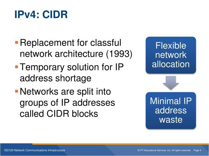 IPv4: