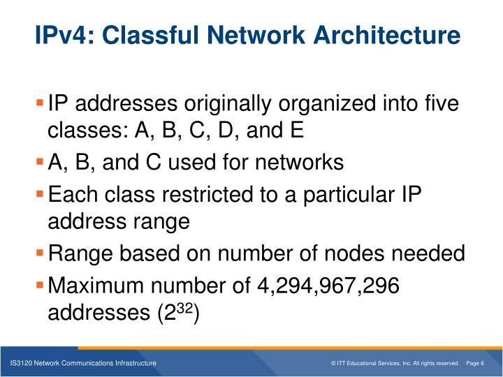 IPv4: Classful