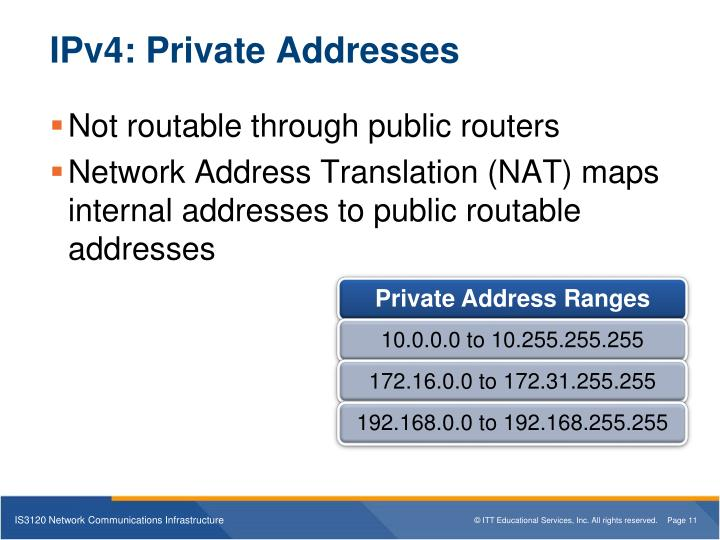 IPv4: Private Addresses