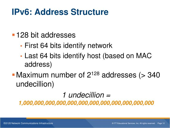 IPv6: Address Structure