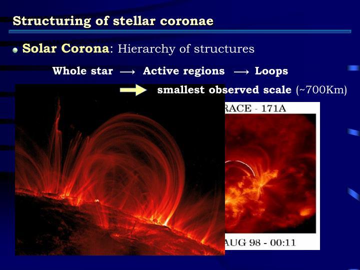 Structuring of stellar coronae