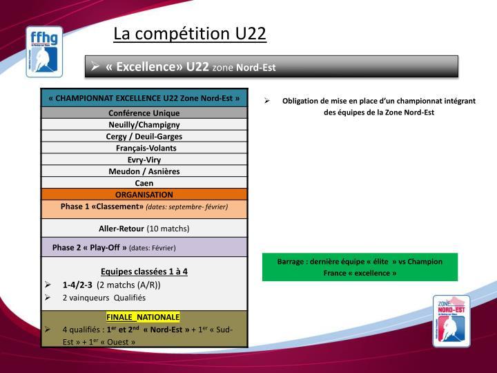 La compétition U22