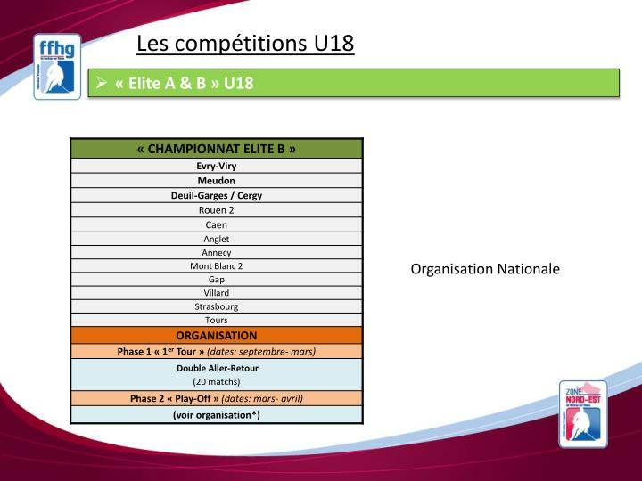 Les compétitions U18