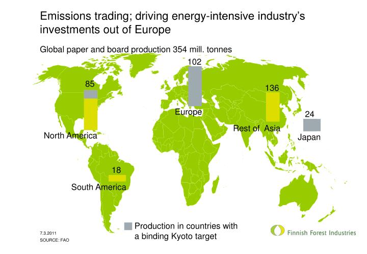 Emissions trading; driving energy-intensive industry's investments out of Europe