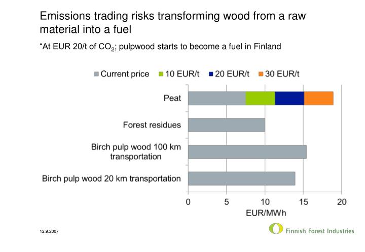 Emissions trading risks transforming wood from a raw material into a fuel