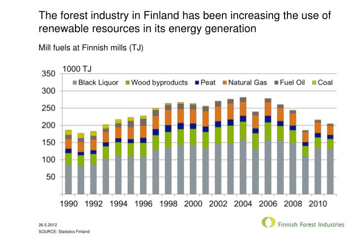 The forest industry in Finland has been increasing the use of renewable resources in its energy gene...