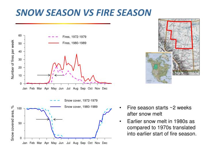 SNOW SEASON VS FIRE SEASON
